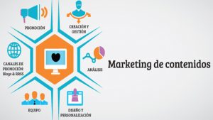 Marketing-de-Contenidos-en-Sevilla